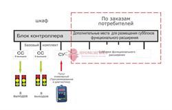 Схема ДКСТ-16С-00