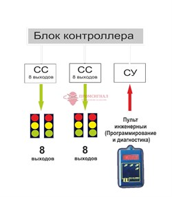 Схема ДКСТ-16С-23