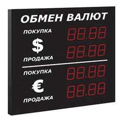 Табло валют 500х500