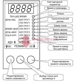 Пульт диагностики ПД-2